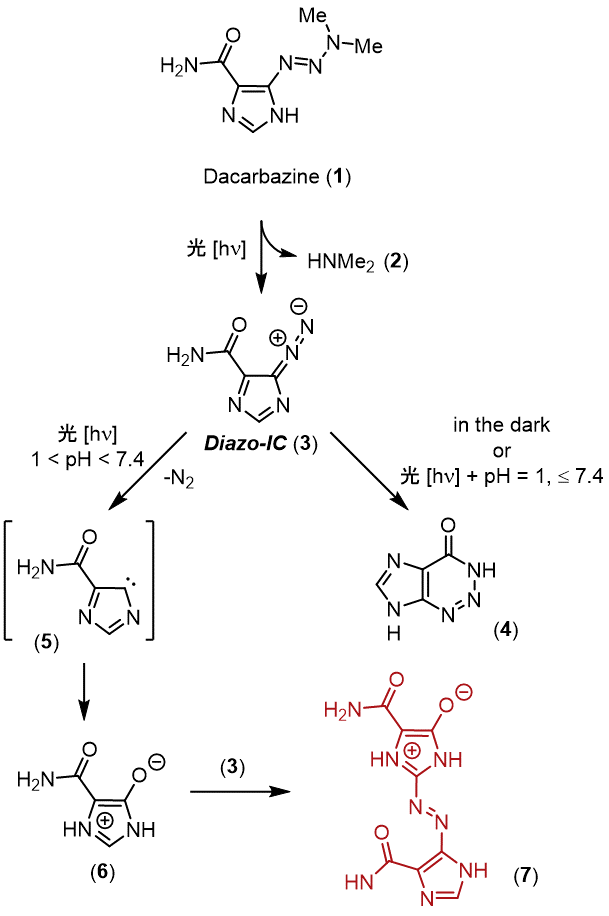 photodegradation products of dacarbazine