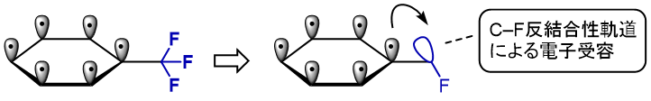 電子求引基(CF3, トリフルオロメチル基)
