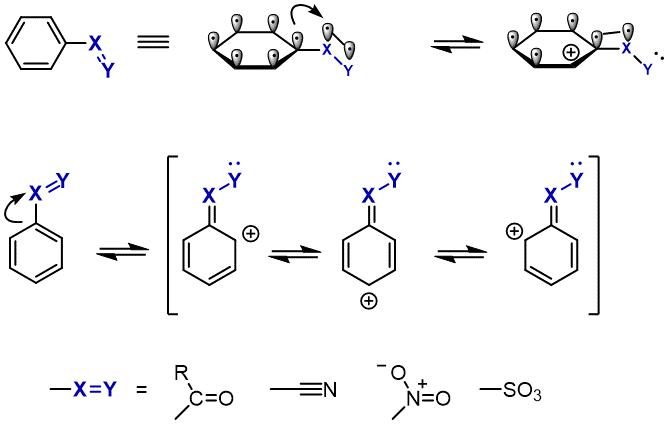 電子求引性置換基(電子求引基)