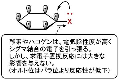 電気陰性度の高い電子供与基